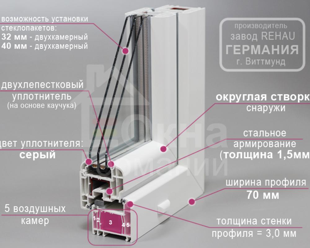 """Пластиковые окна: установка окон пвх в киеве - компания """"эпо."""